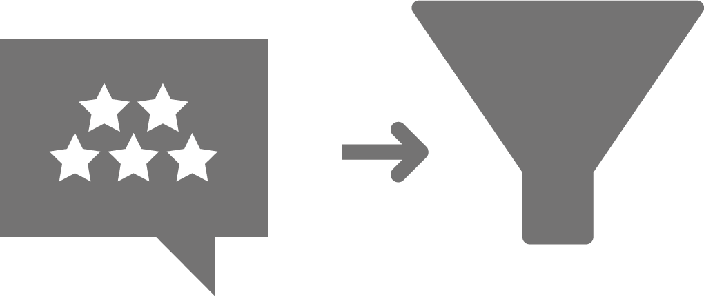 Get Started - Branding Profile