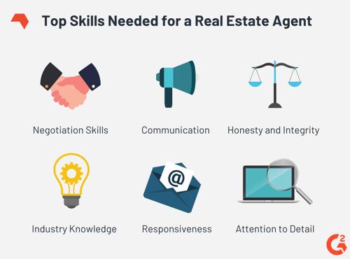 best Real Estate Agent Skills