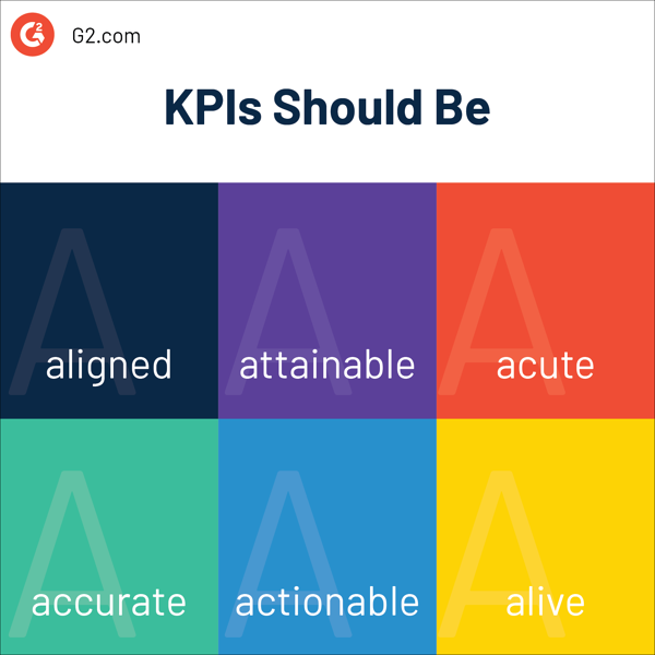 KPI best practices the 6