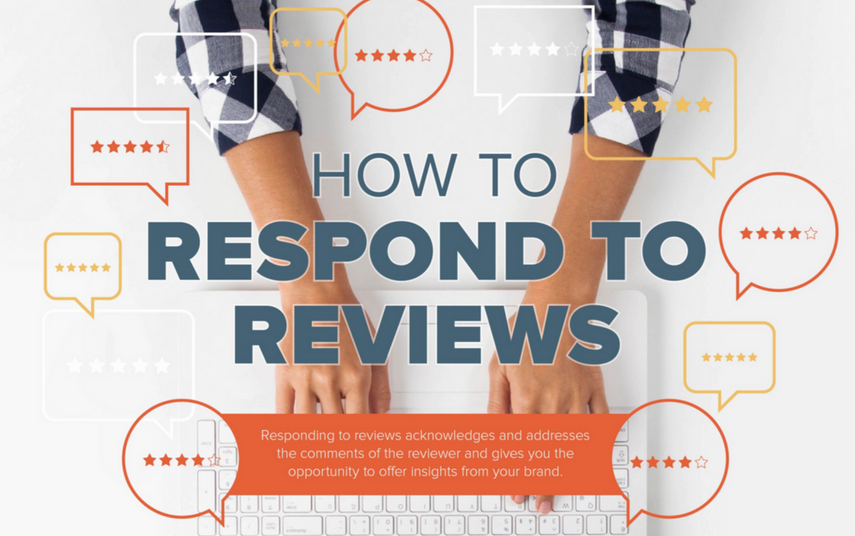How To Respond to Reviews