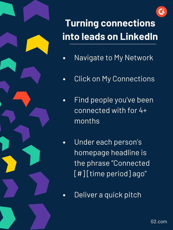generating linkedin leads