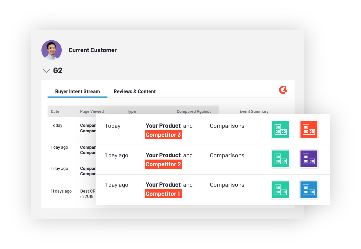 g2-connector-app-for-customer-success