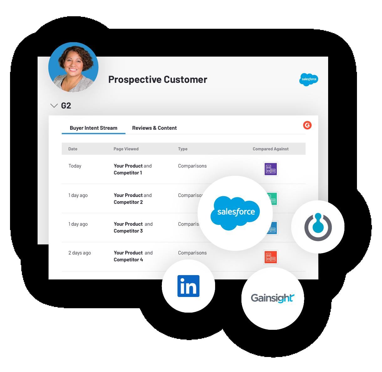 g2-integrations-for-customer-success-header-screenshot@2x