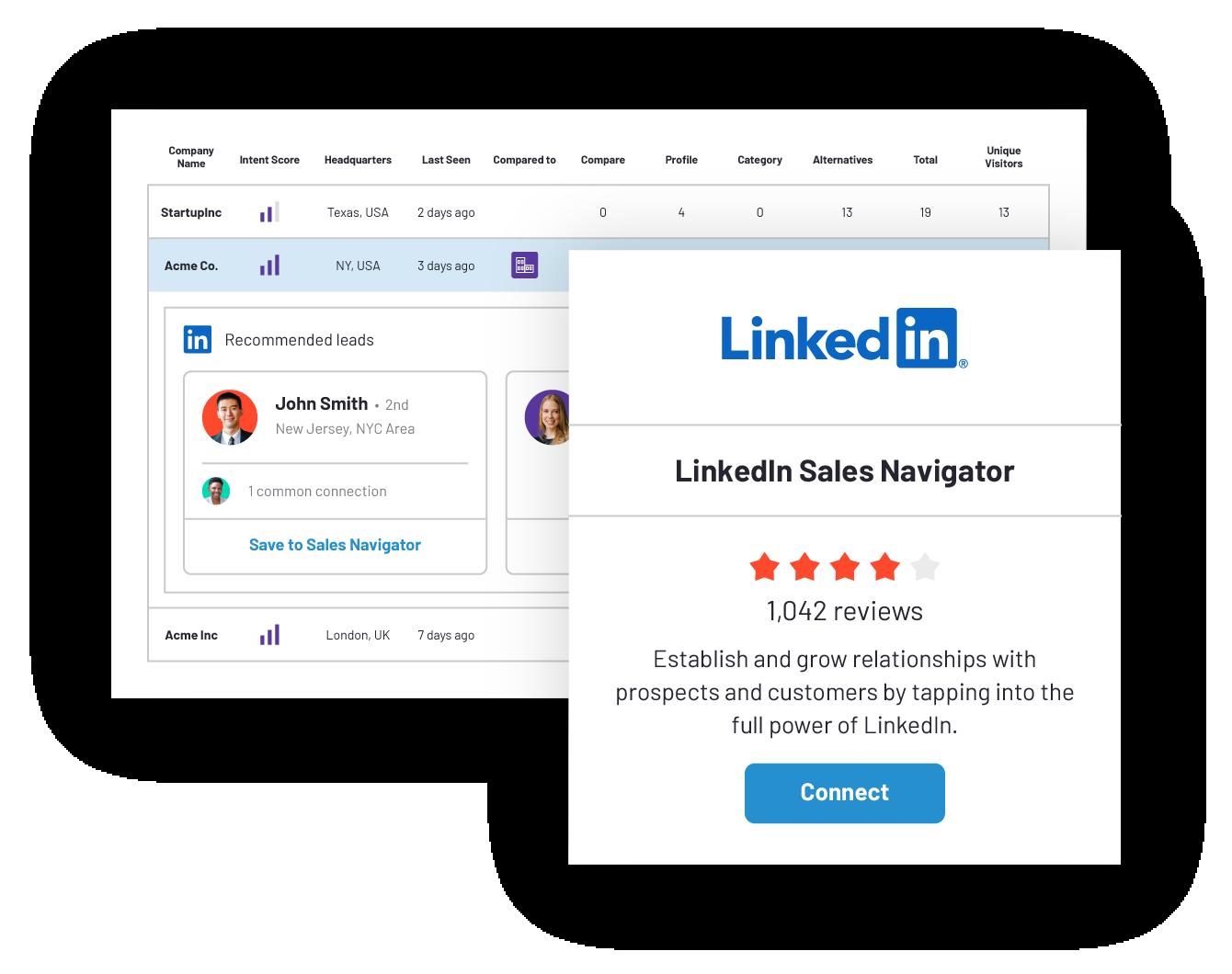 g2-integrations-for-customer-success-screenshot-linkedin@2x