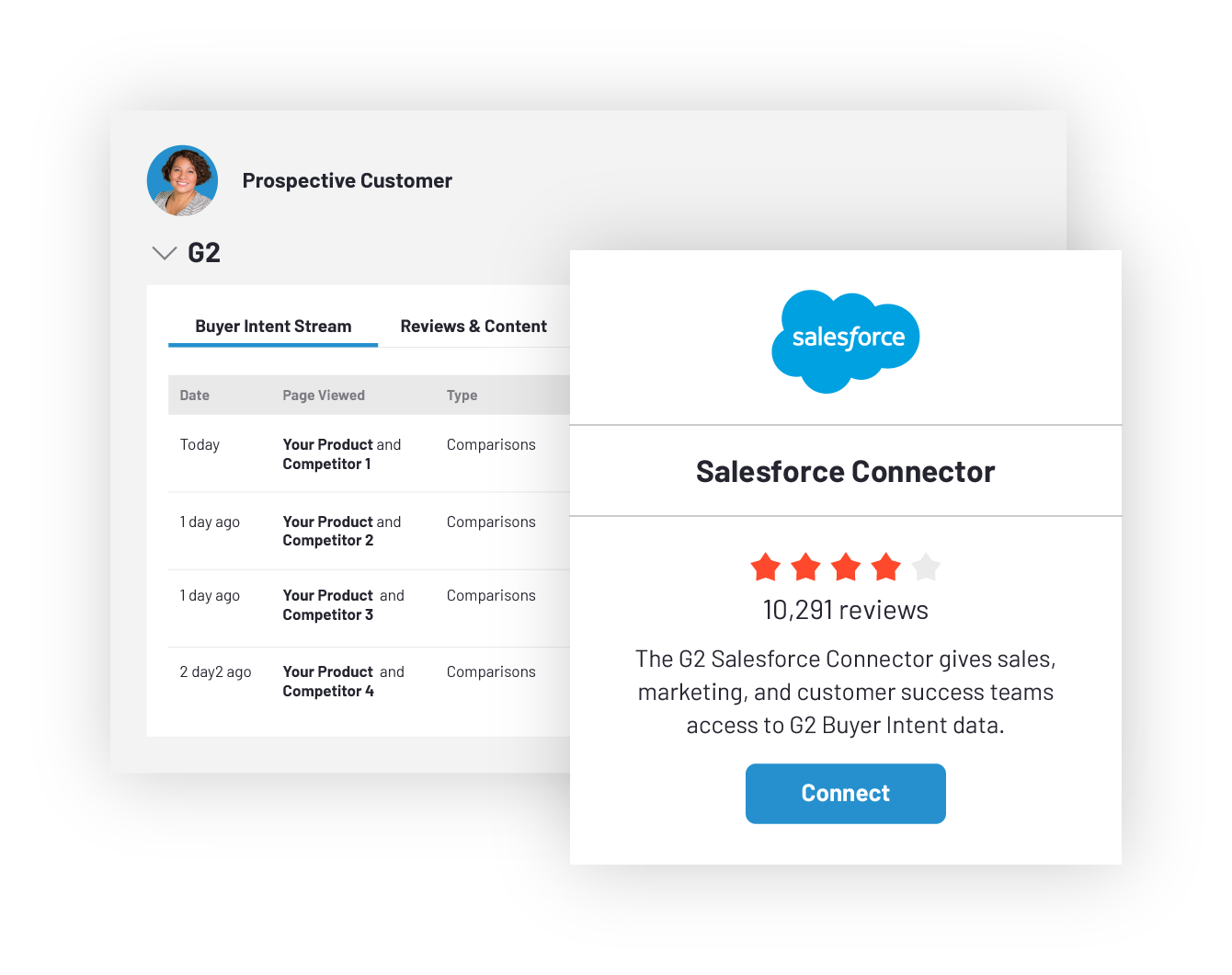 g2-integrations-for-sales-opps-screenshot-salesforce@2x