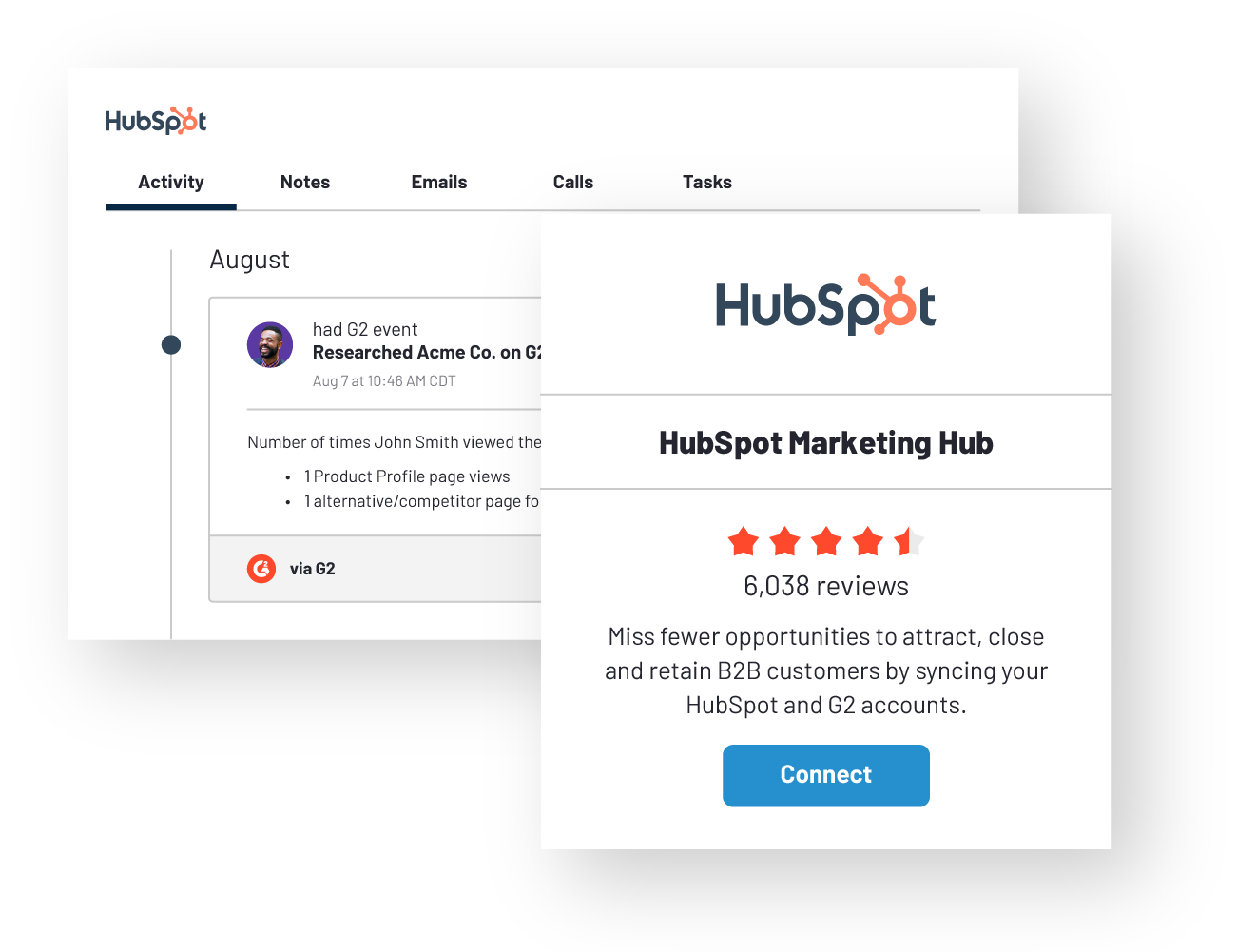 G2 & Hubspot Integration Screenshots