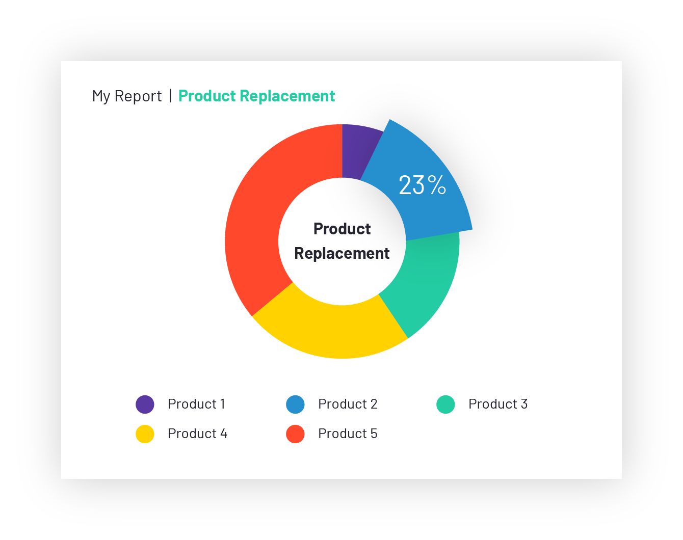 g2-sell-competitive-insights-screenshot-product-replacement@2x