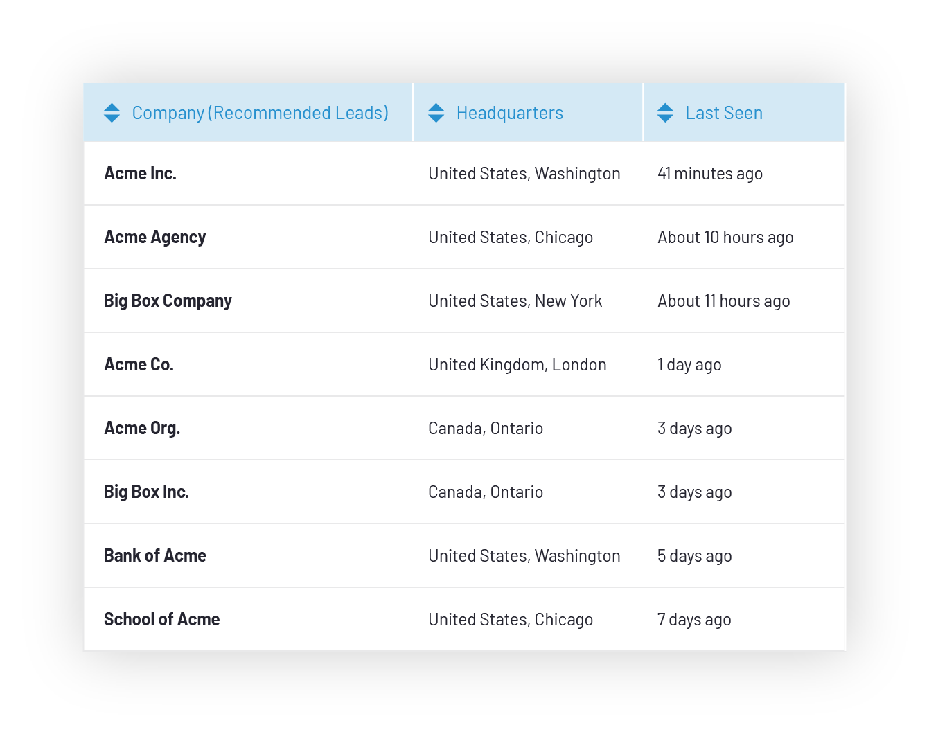 sell-screenshot-buyer-intent@2x