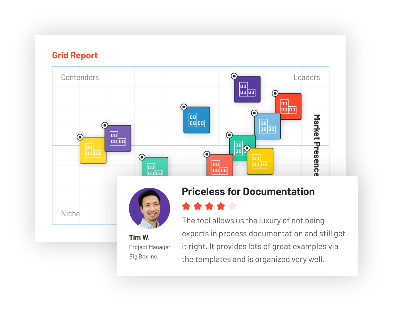 sell-screenshot-grid-report-review@2x