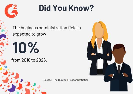 Growth of Business Administration Field