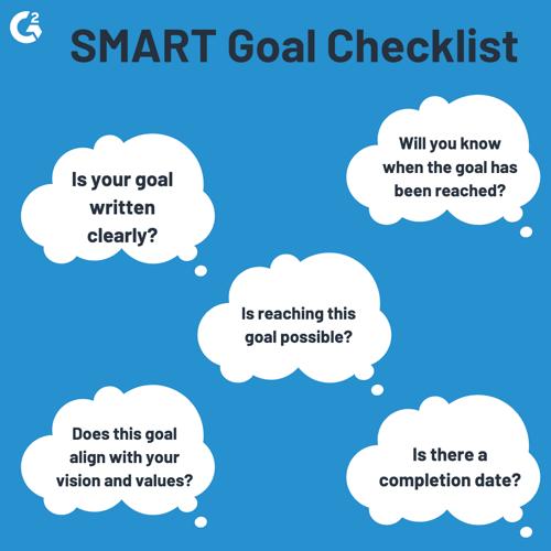 smart goal checklist