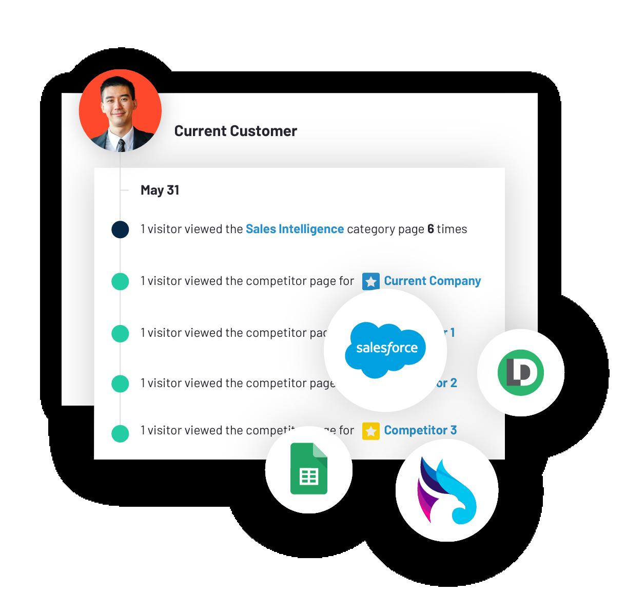 g2-integrations-for-sales-opps-header-screenshot@2x