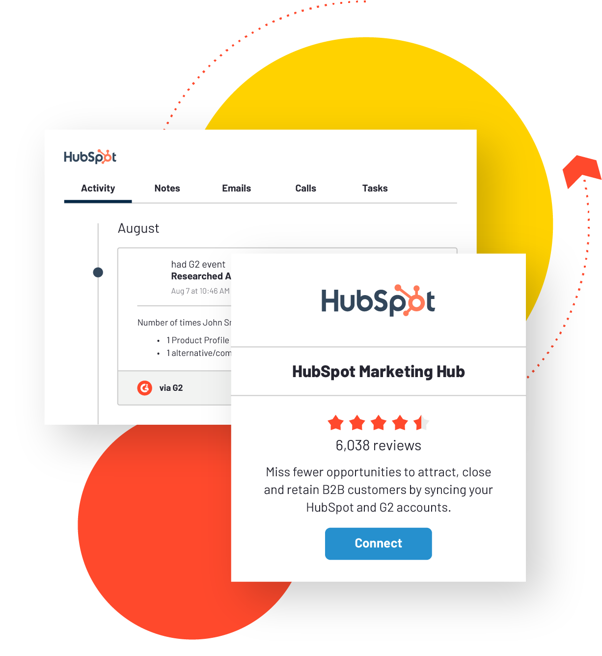 g2 marketing automation hubspot